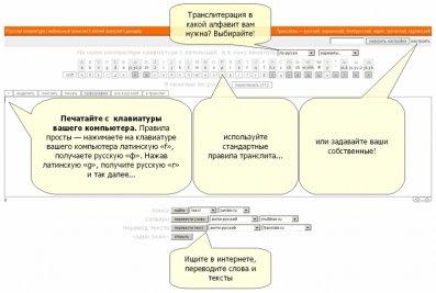 Схема работы на транслите