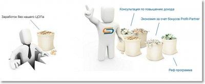 Profit-Partner - рекламной сети Яндекс