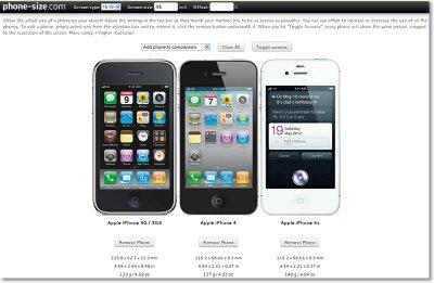 Онлайн сервис Phone Size