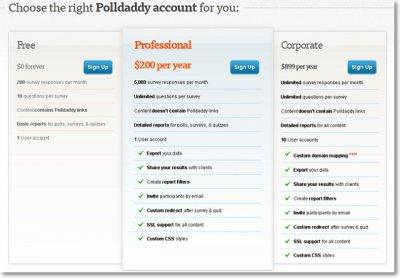 Тарифные планы Polldaddy
