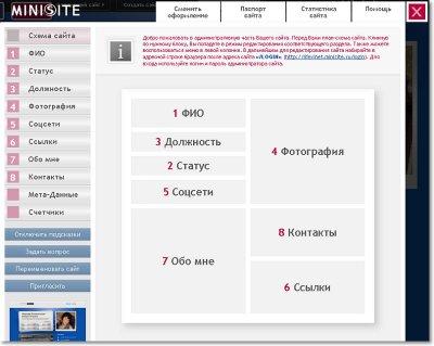 Административная панель для настройки и редактирования сайта