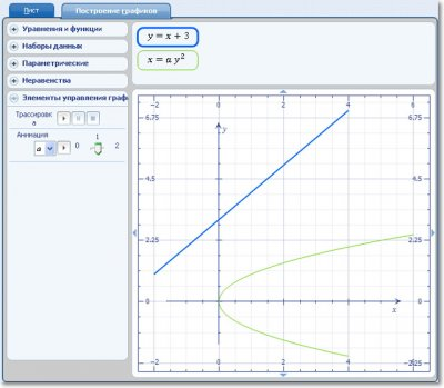 Построение графика на Mathematics