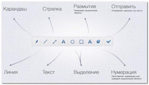 Редактор изображения от Joxi