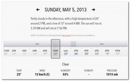 Детальная информация о погоде