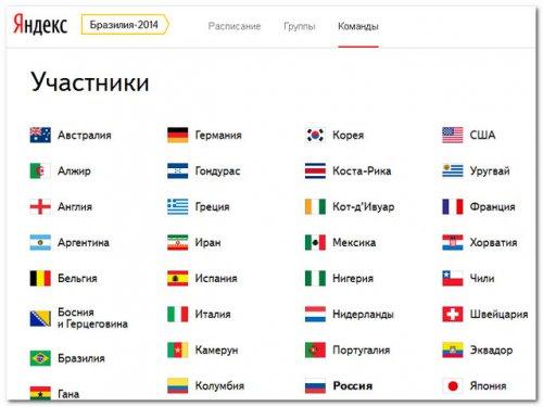 Команды в чемпионате мира 2014