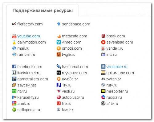 Поддерживаемые ресурсы SaveFrom.net