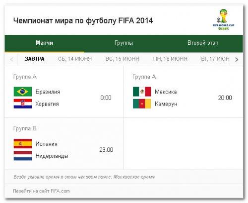 Чемпионат мира по футболу FIFA 2014