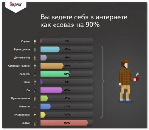Яндекс Крипта