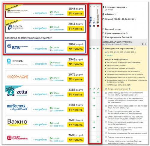 Сравнение страховых компаний
