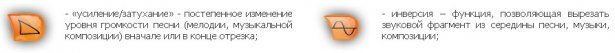 панель управление онлайн сервиса Mp3cut