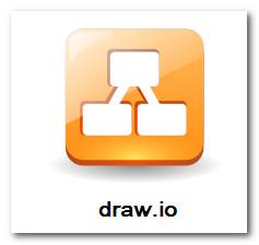 Stranicy Interneta Draw Io Instrument Dlya Sozdaniya Diagramm I
