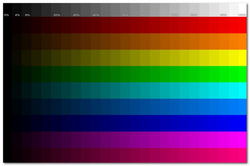 пиоверка цветности экрана планшета мебели для ванной
